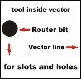 toolpath_inside_vector.jpg